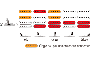 Ibanez Dyna-Mix 9 switching system diagram showing pickup combinations selectable via 5-position blade while Alter switch is in 2Hum/Tap mode