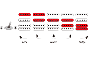 Ibanez Dyna-Mix 9 switching system diagram showing pickup combinations selectable via 5-position blade while Alter switch is in Standard Humbucker+ mode
