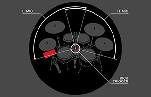 diagram of drum kit and Yamaha EAD10 microphone pickup pattern