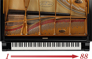 top view of Kawai grand piano with numbers and arrow superimposed beneath keybed to indicate that each key is individually samples for Kawai ES520 digital piano sounds