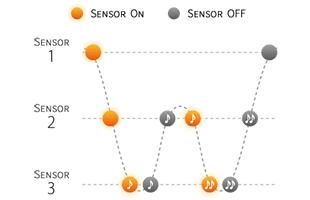 diagram illustrating Kawai ES520 digital piano triple sensor functionality