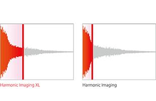side-by-side waveform diagrams illustrating longer sample time of Kawai Harmonic Imaging XL vs Kawai Harmonic Imaging