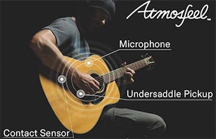 image of musician playing Yamaha Red Label acoustic guitar with callout labels indicating locations of microphone, contact sensor and undersaddle pickup