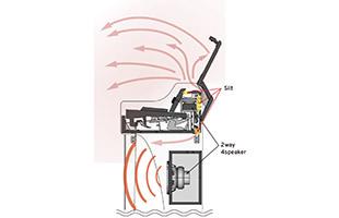diagram of Korg G1B Air digital piano speaker system