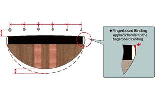 cross-section diagram showing Yamaha L series acoustic guitar neck profile