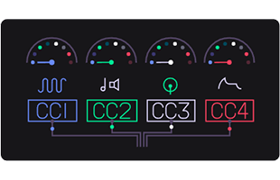 Teenage Engineering OP-1 screen showing MIDI continuous controller assignments