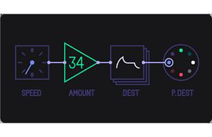 Teenage Engineering OP-1 screen showing modulation assignment