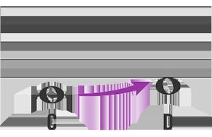 diagram illustrating portamento function on Yamaha PSR-I500