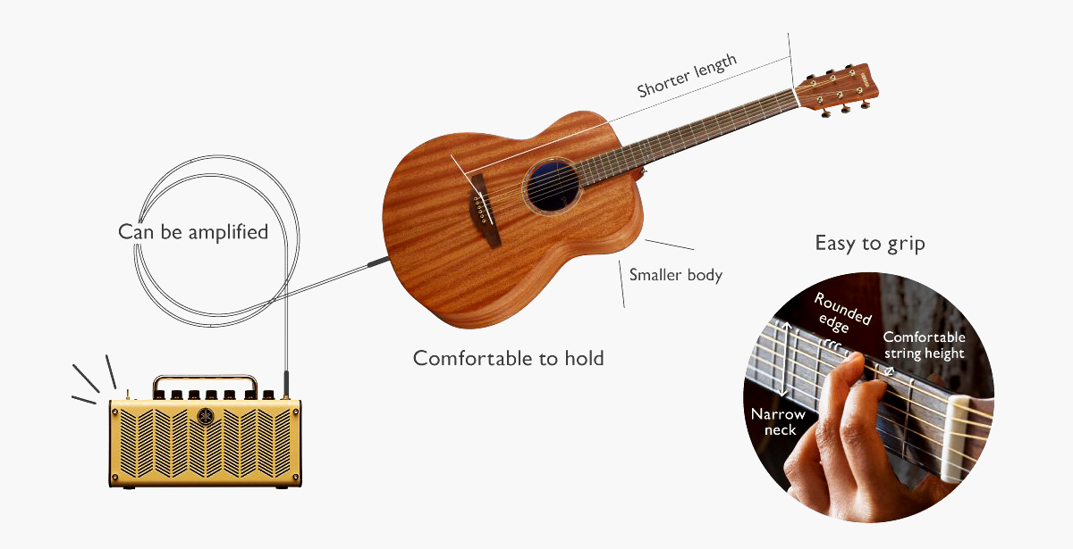 Chart showing STORIA guitars smaller body, easy grip, and ability to connect to amplifier