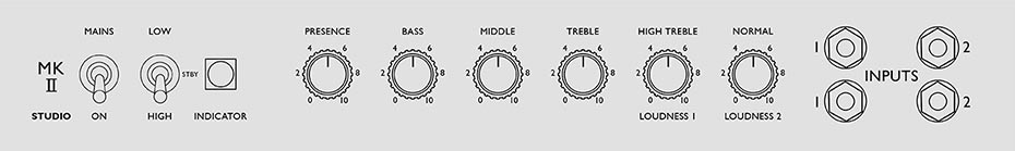 illustration of Marshall SV20H main panel controls and inputs